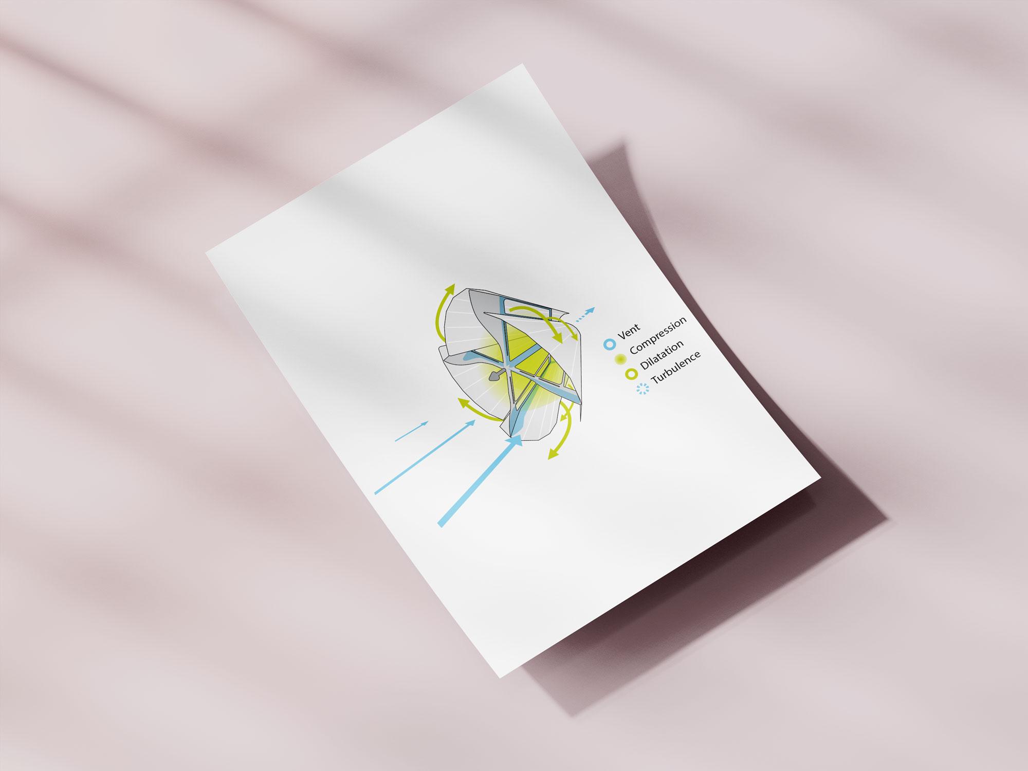 illustration explicative turbine